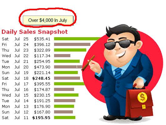 ganar-dinero-con-clickbank