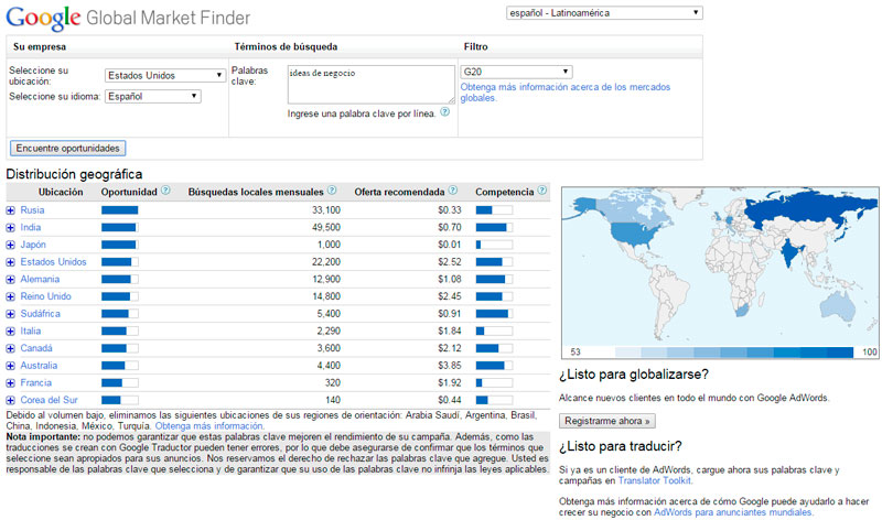 global-market-finder