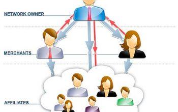 Cómo elegir una buena red de afiliados