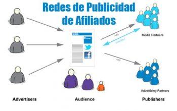 Hacer dinero a traves de redes de publicidad de afiliados