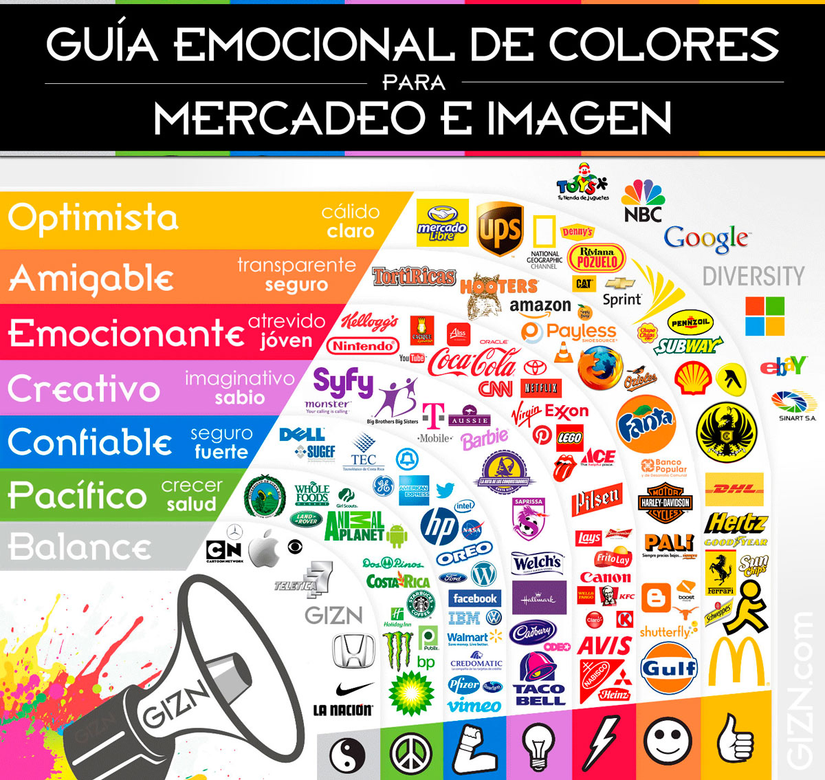 Guia-emocional-de-colores-en-el-marketing