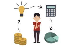 pasos para emprender tu negocio propio