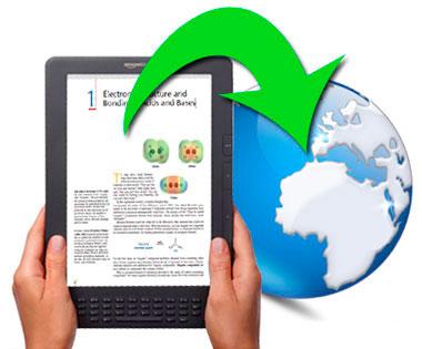 El Camino a la Comercialización de E-books