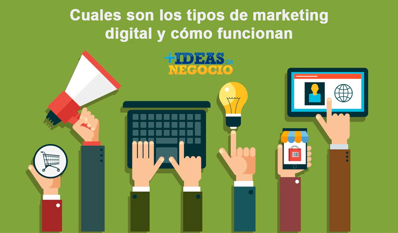 Cuales son lostipos de marketing digital y como funcionan